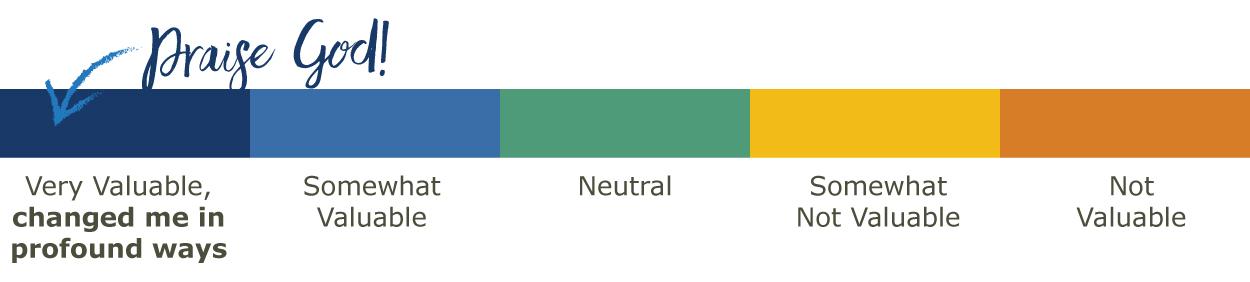charts-key-rate